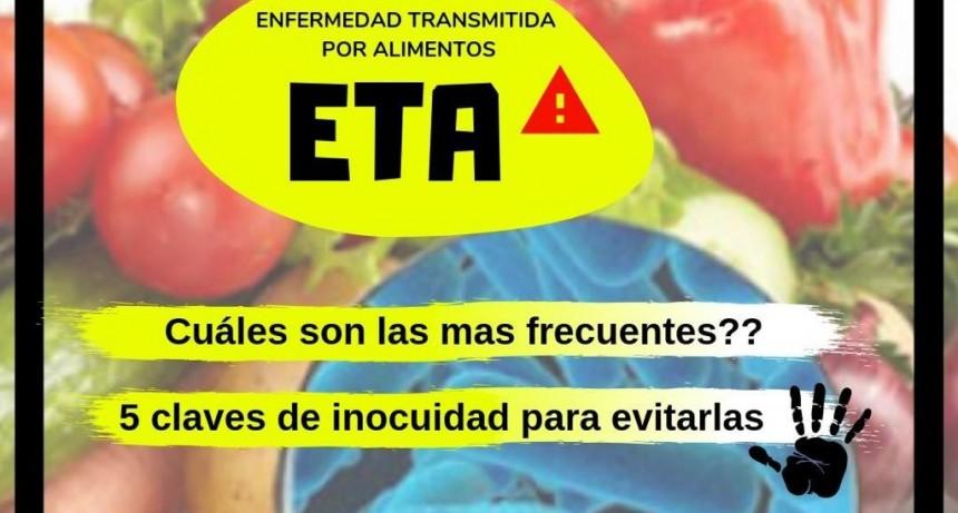 Nutrición: Enfermedades transmitidas por alimentos