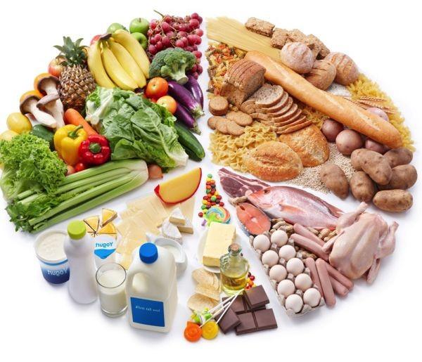 Nutrición: Grupos de alimentos