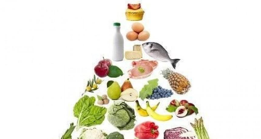 Nutrición: